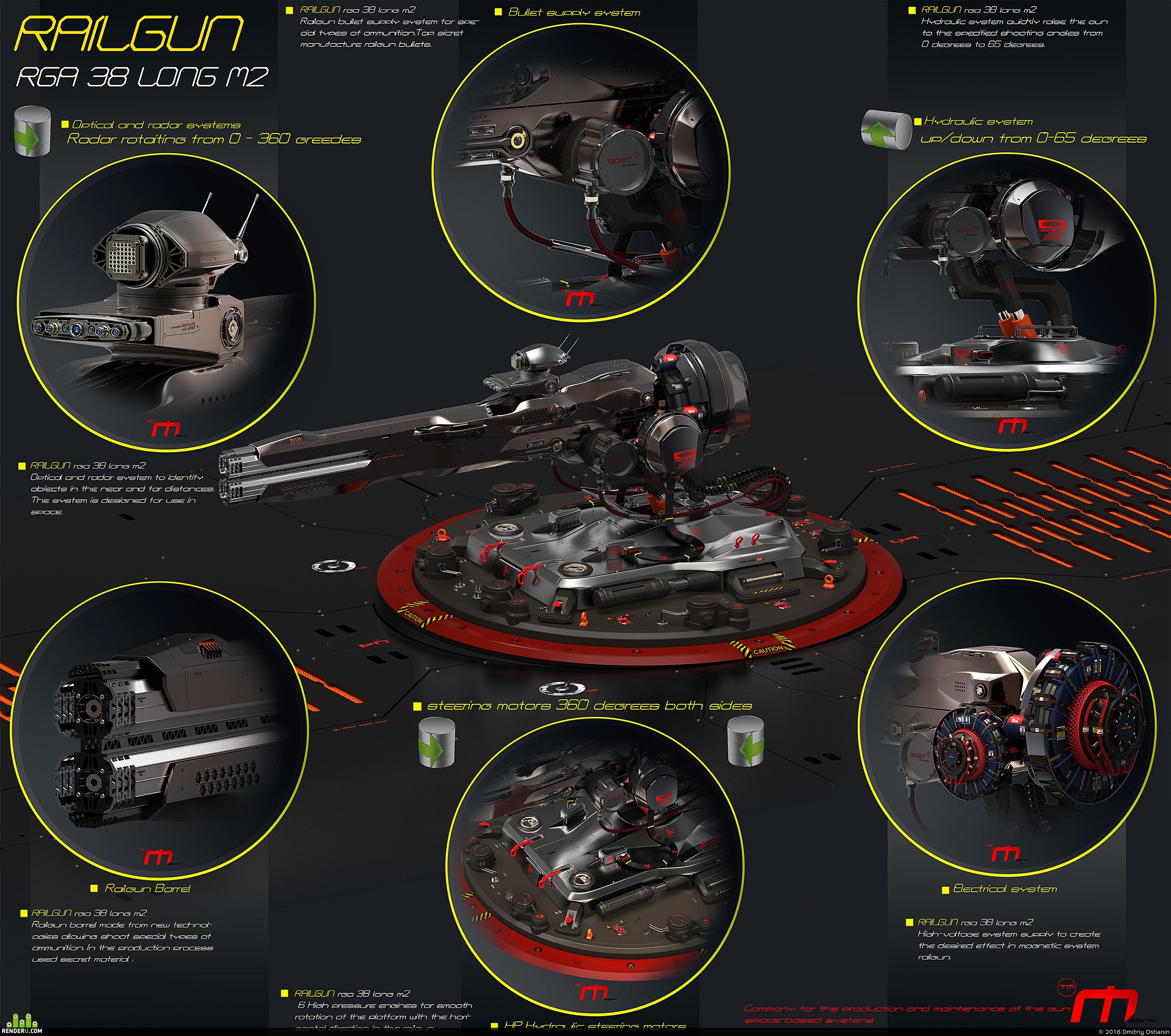 preview Concept RailGun