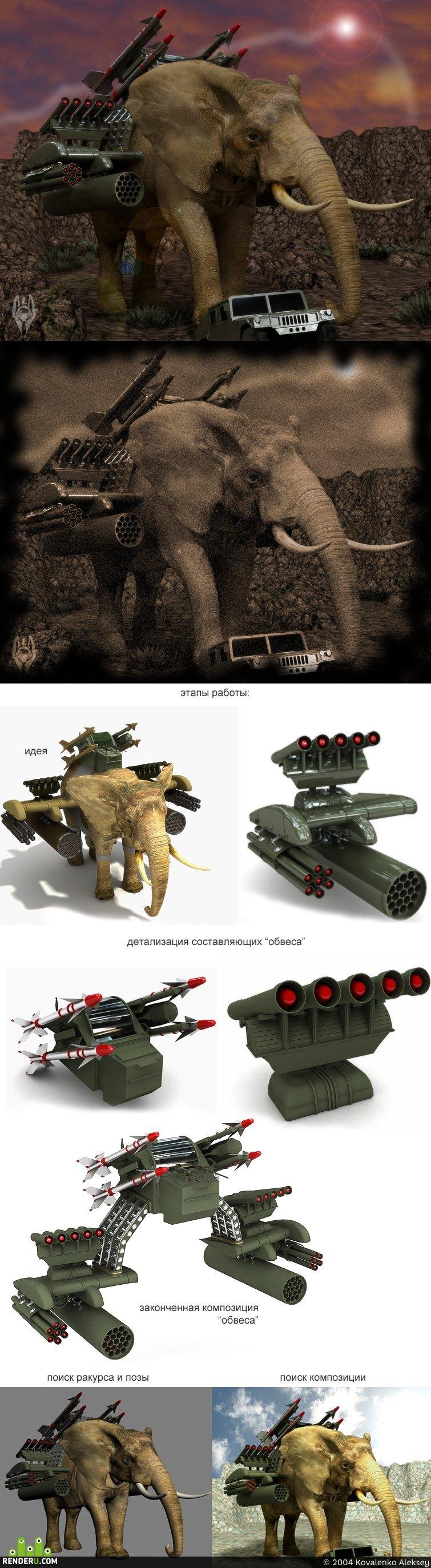 preview Kupi slona?