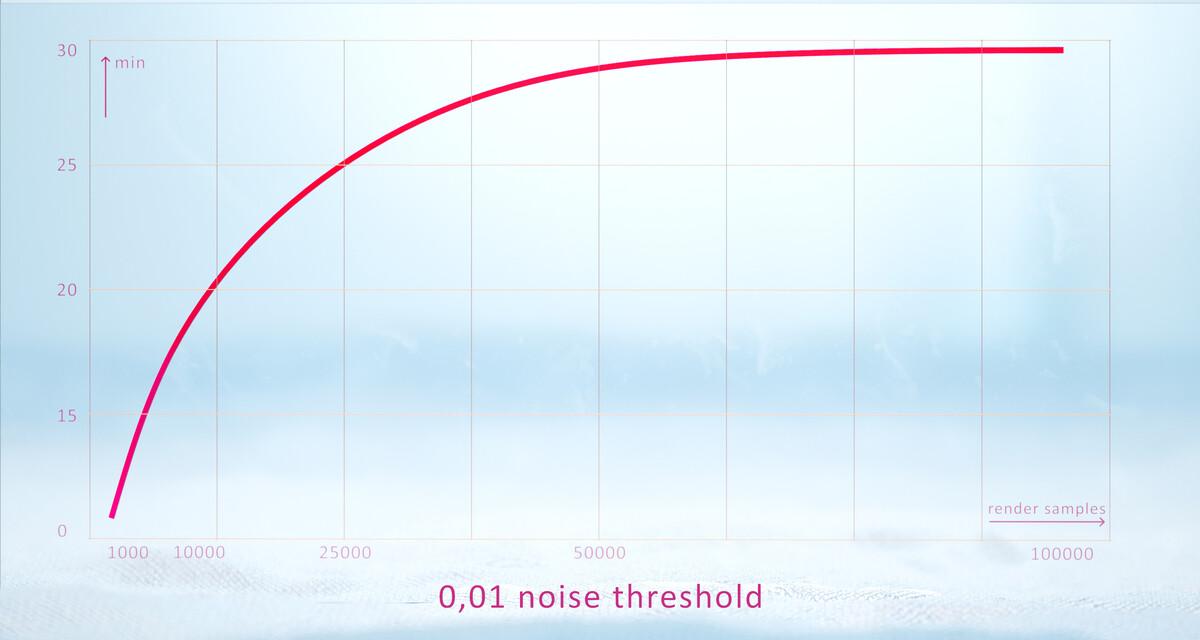 chart01_samples_01tres_v02.jpg
