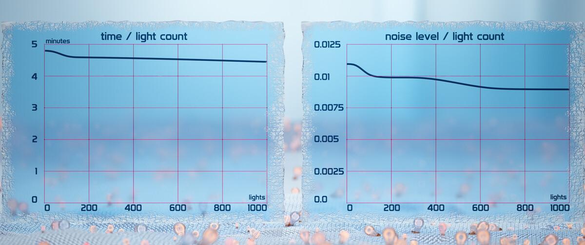 chart05_lightcount_1v.jpg