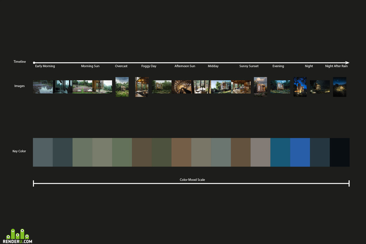 05 Color Mood Scale.jpg