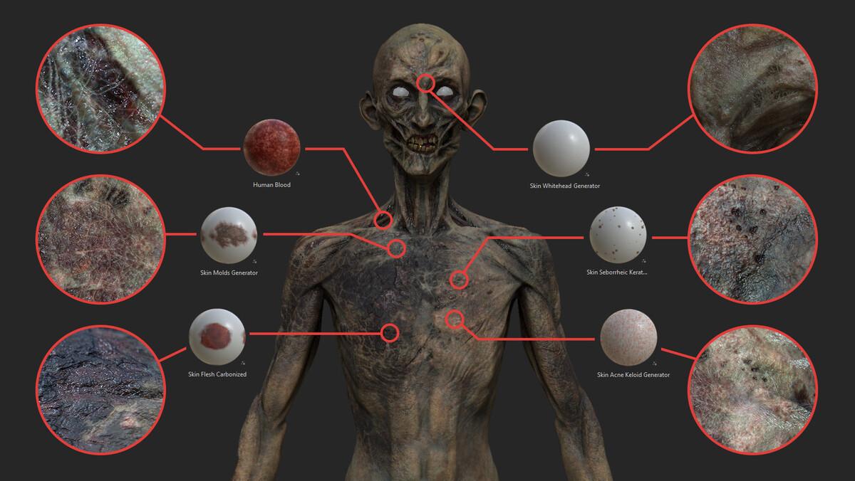 PMG-Zombie_ZBrush_use_of_generetors.jpg