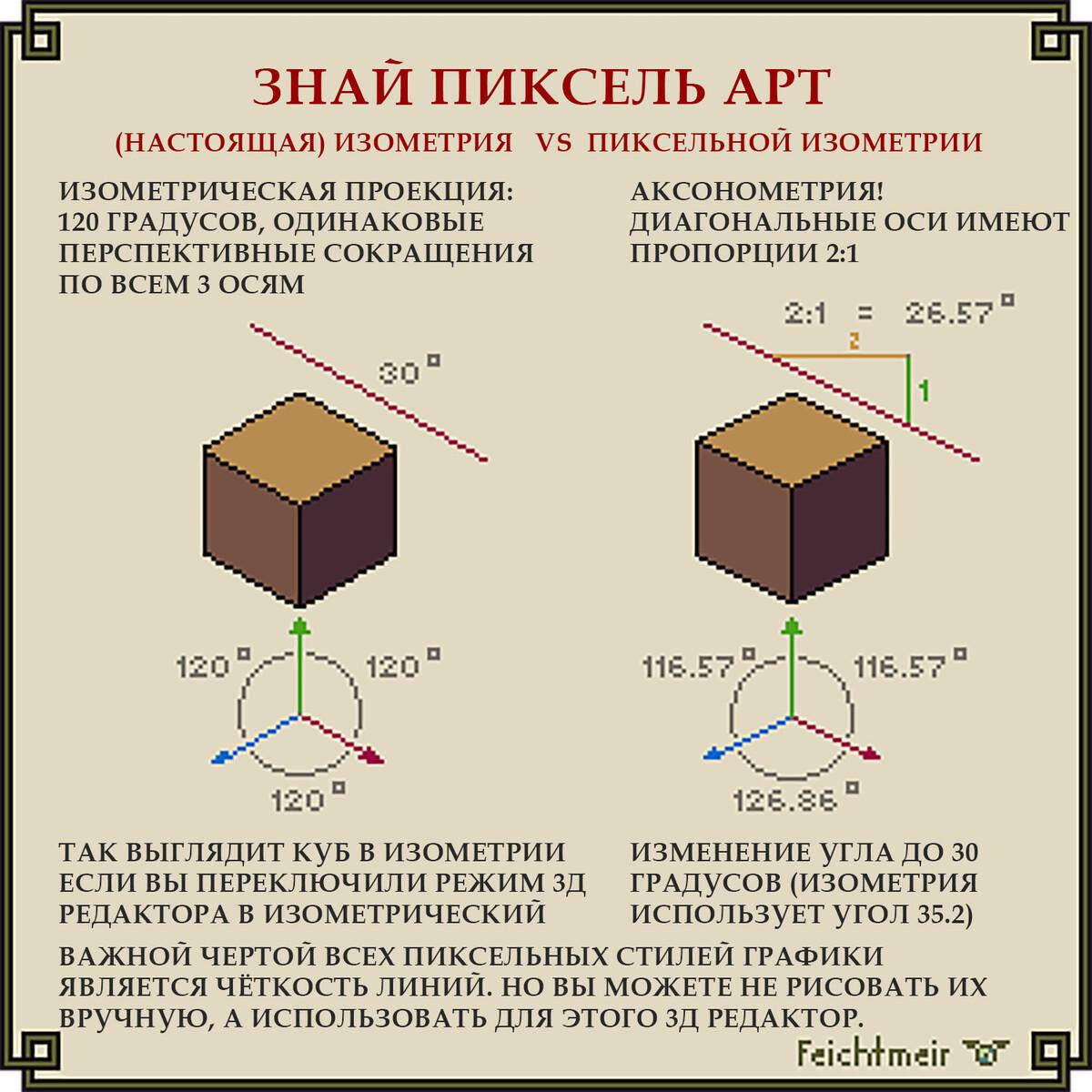 Настоящая изометрия против пиксельной.jpg