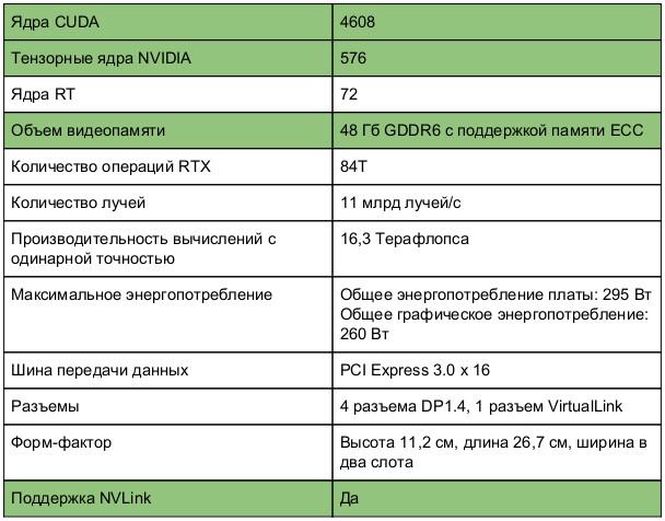 quadro_rtx8000_techspecs.png