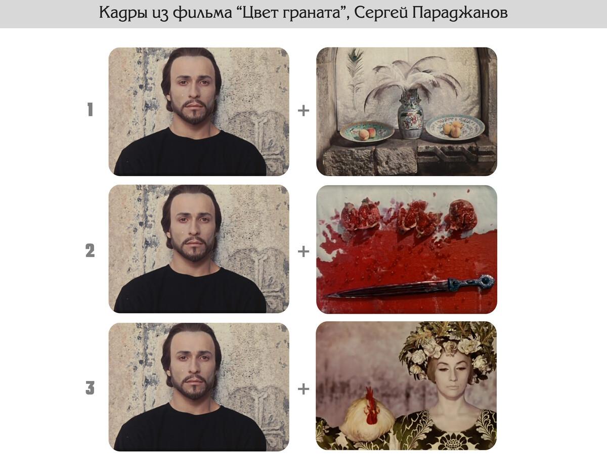Ассоциации Лев Кулешов.jpg