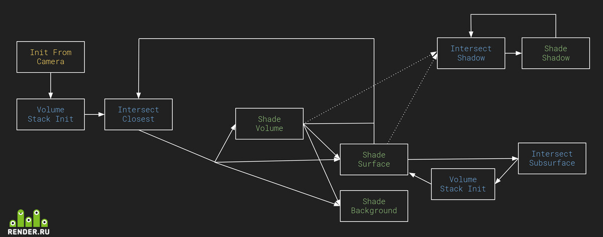 cycles_x_kernel_graph.png
