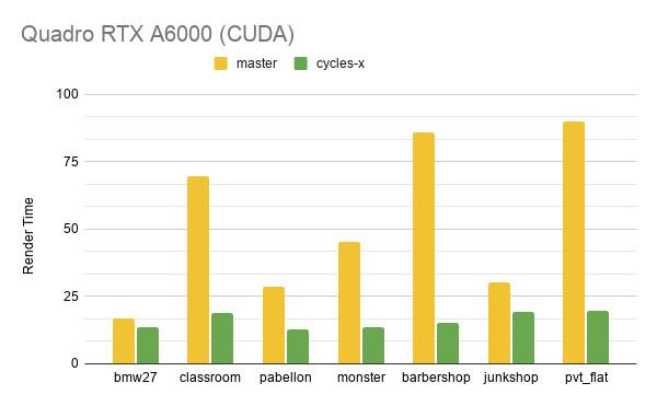 Quadro-RTX-A6000-CUDA1.png