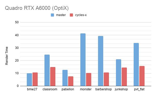 Quadro-RTX-A6000-OptiX.png