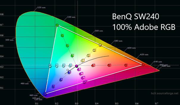 BenQ SW240_17.jpg