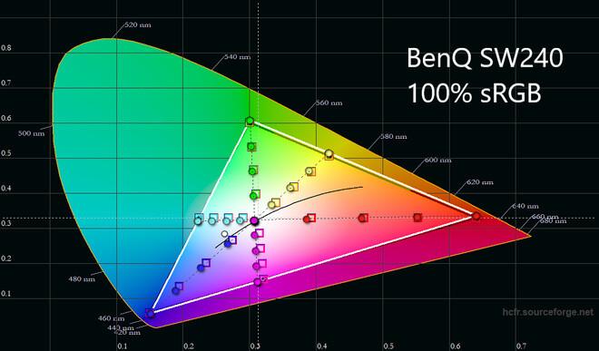 BenQ SW240_19.jpg