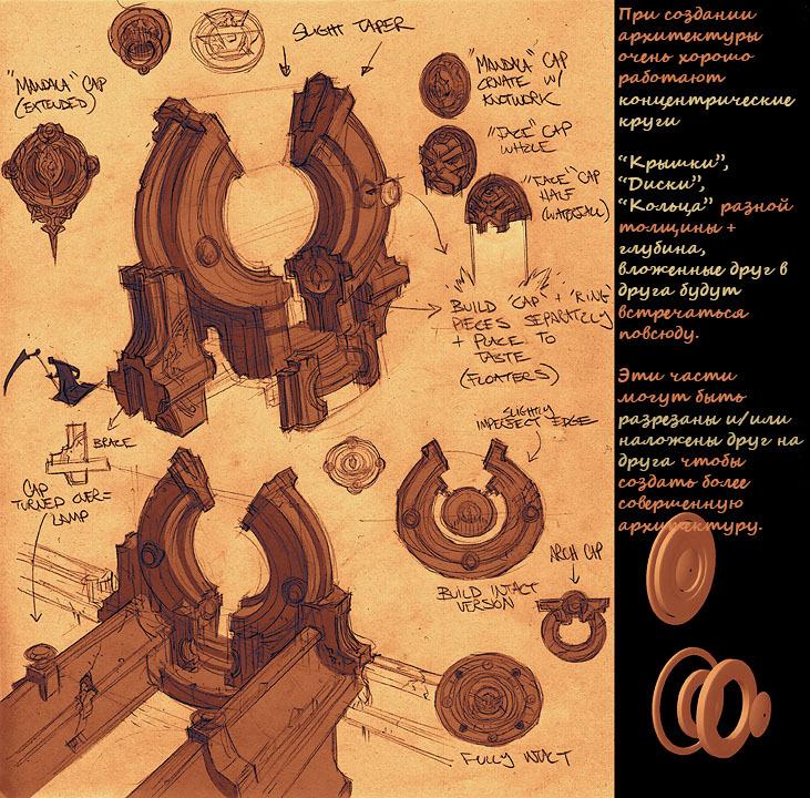 как нарисовать концепт карту для игры