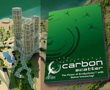 CarbonScatter